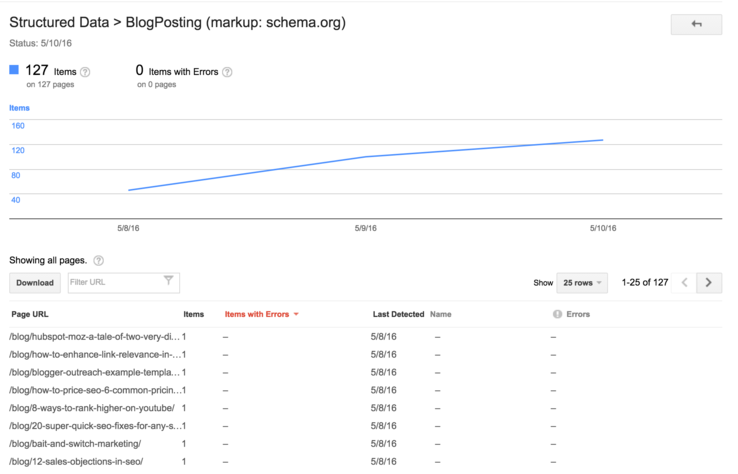 valid structured data found in Google Search Console