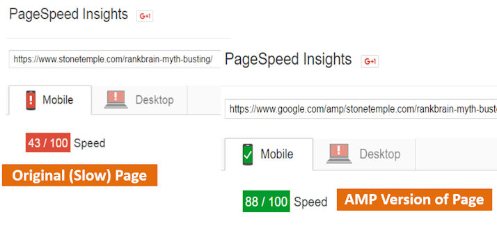 AMP Pages Score Much Higher in Page Speed Insights