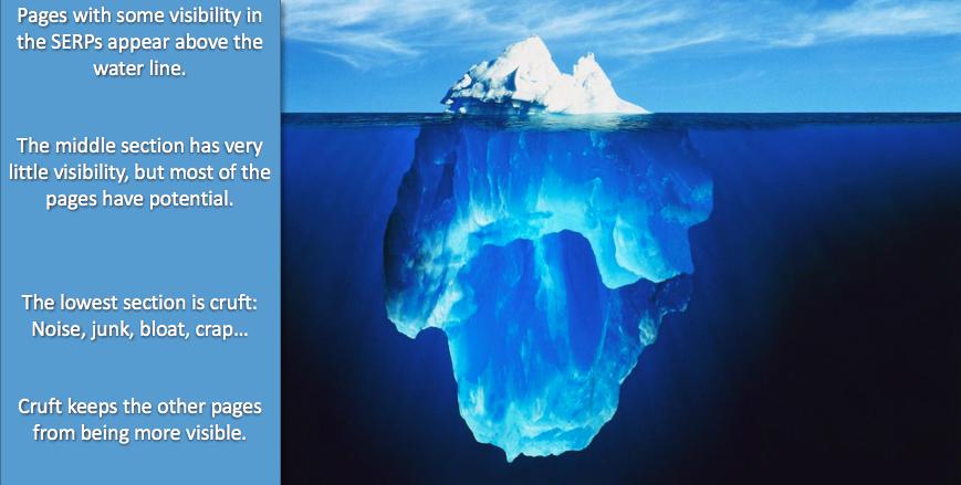 iceberg-1-seo