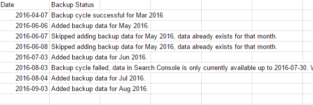 Search Analytics for Sheets Backup Log